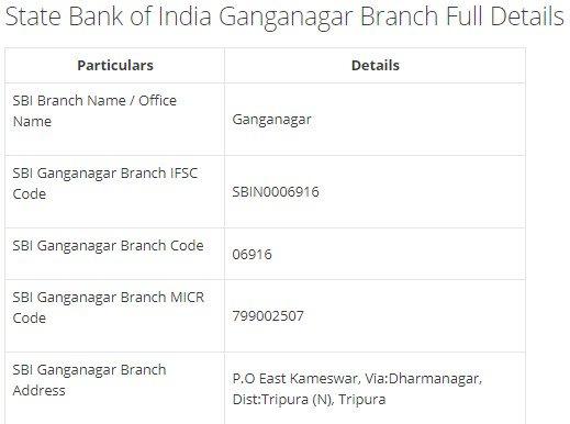 IFSC Code for SBI Ganganagar Branch width=728