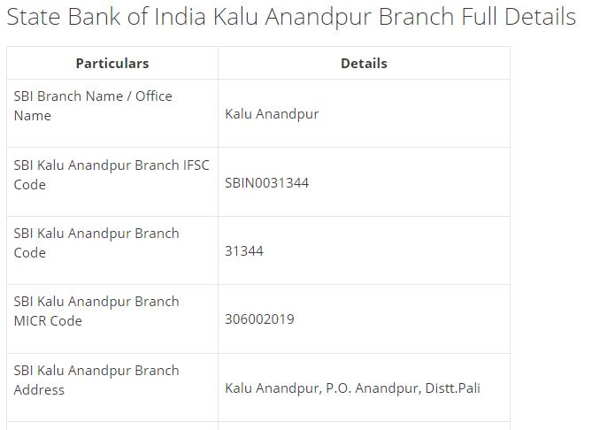 IFSC Code for SBI Kalu Anandpur Branch