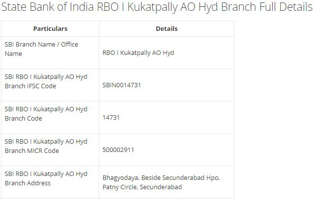 IFSC Code for SBI RBO I Kukatpally AO Hyd Branch