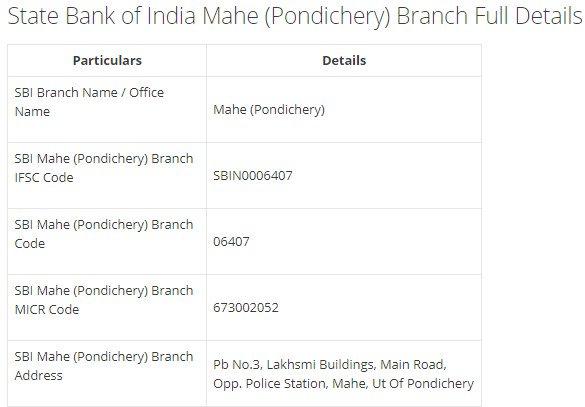 IFSC Code for SBI Mahe (Pondichery) Branch width=728