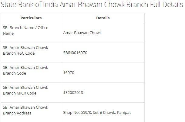 IFSC Code for SBI Amar Bhawan Chowk Branch