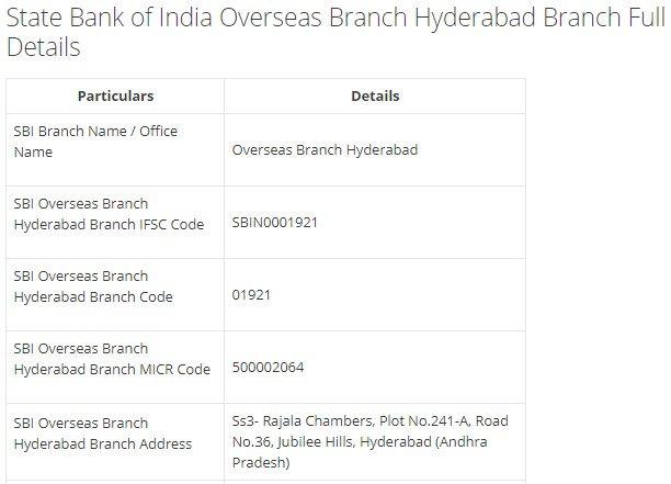 IFSC Code for SBI Overseas Branch Hyderabad Branch