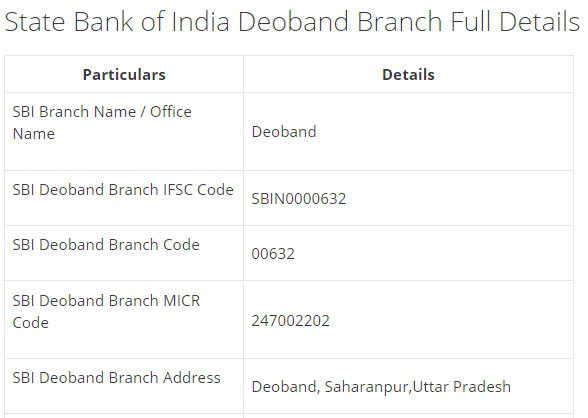 IFSC Code for SBI Deoband Branch