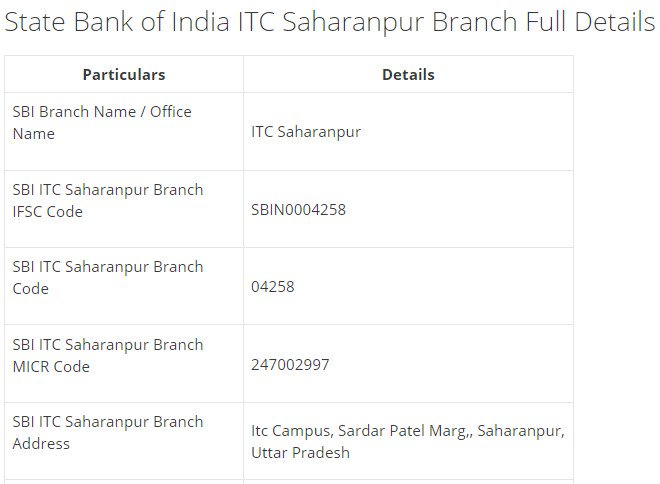 IFSC Code for SBI ITC Saharanpur Branch