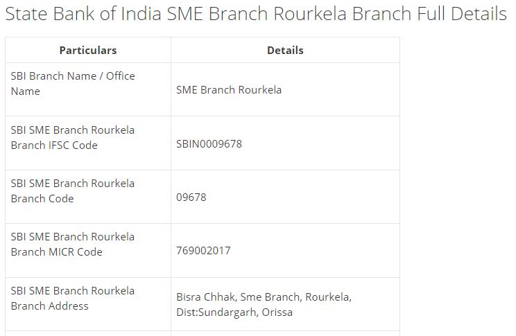 IFSC Code for SBI SME Branch Rourkela Branch