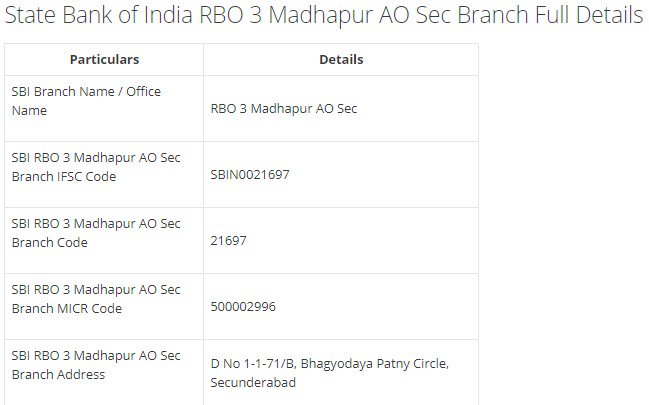 IFSC Code for SBI RBO 3 Madhapur AO Sec Branch