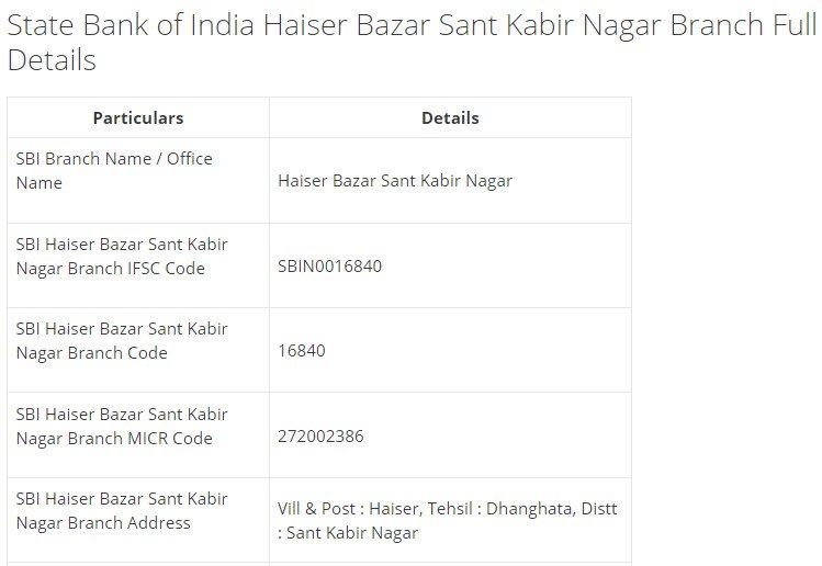 IFSC Code for SBI Haiser Bazar Sant Kabir Nagar Branch