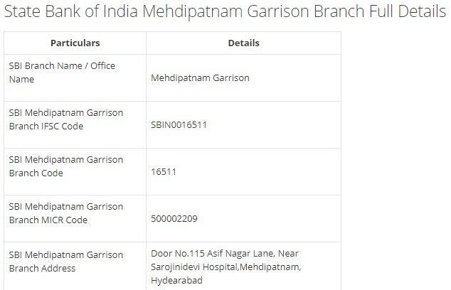 IFSC Code for SBI Mehdipatnam Garrison Branch