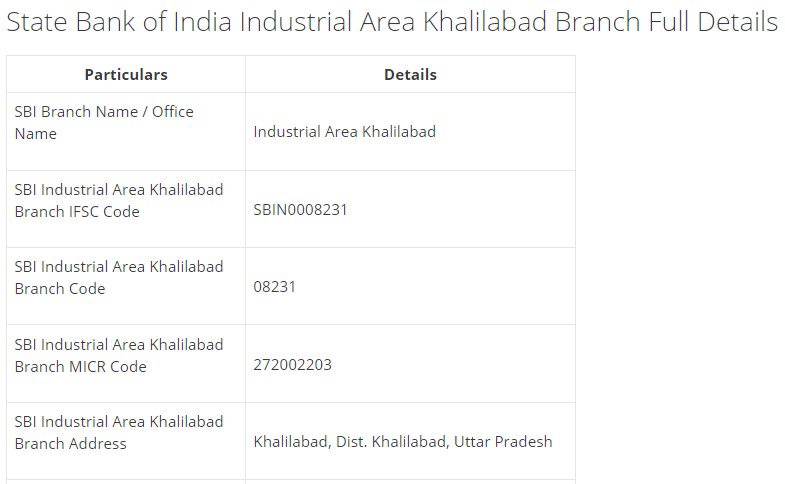IFSC Code for SBI Industrial Area Khalilabad Branch