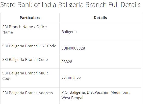 IFSC Code for SBI Baligeria Branch