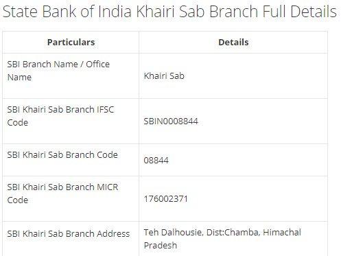IFSC Code for SBI Khairi Sab Branch