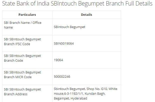 IFSC Code for SBI SBIntouch Begumpet Branch