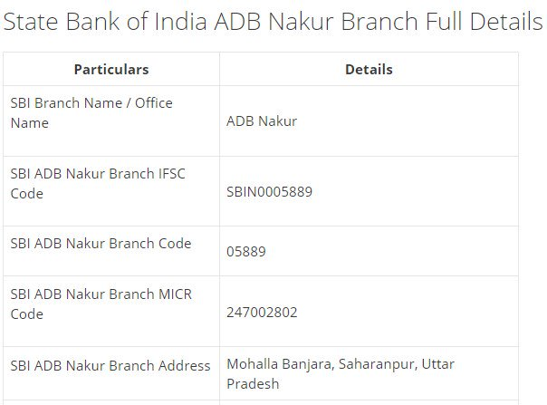 IFSC Code for SBI ADB Nakur Branch
