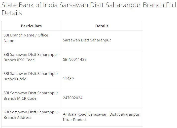 IFSC Code for SBI Sarsawan Distt Saharanpur Branch