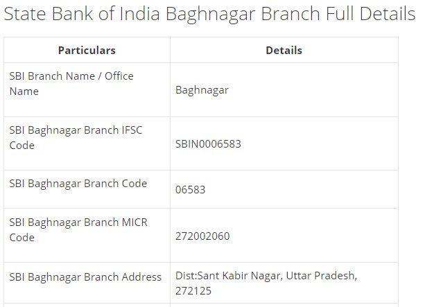 IFSC Code for SBI Baghnagar Branch