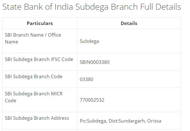 IFSC Code for SBI Subdega Branch