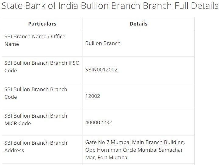 IFSC Code for SBI Bullion Branch Branch