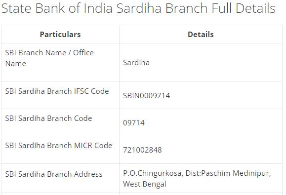 IFSC Code for SBI Sardiha Branch