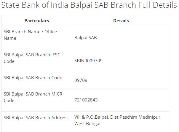 IFSC Code for SBI Balpai SAB Branch