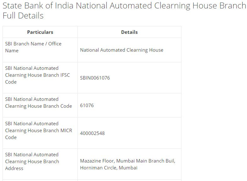 IFSC Code for SBI National Automated Clearning House Branch