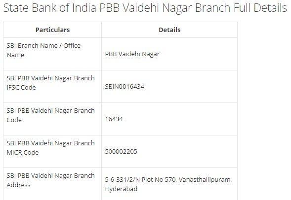 IFSC Code for SBI PBB Vaidehi Nagar Branch