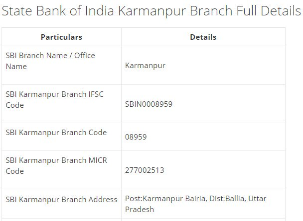 IFSC Code for SBI Karmanpur Branch
