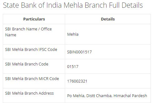 IFSC Code for SBI Mehla Branch