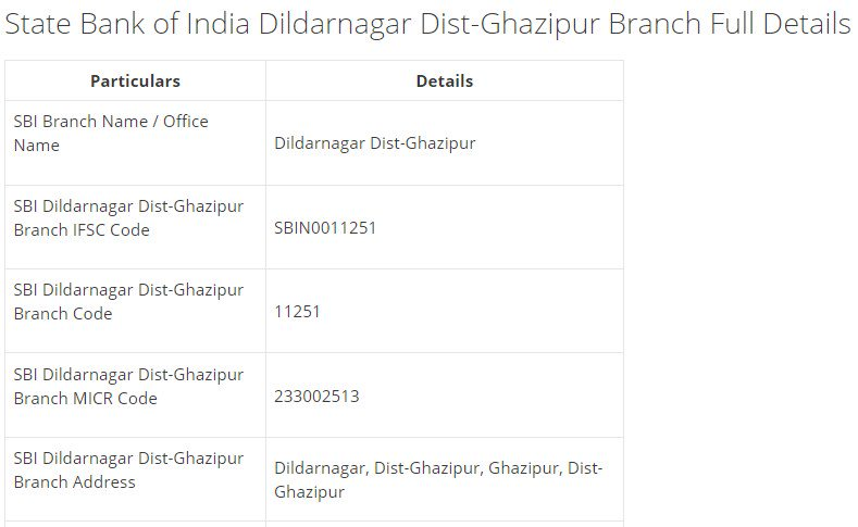 IFSC Code for SBI Dildarnagar Dist-Ghazipur Branch