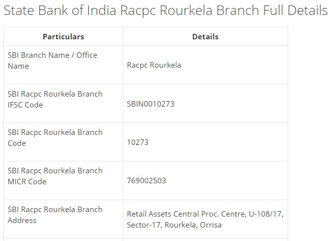 IFSC Code for SBI Racpc Rourkela Branch