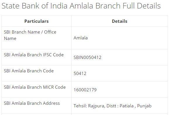 IFSC Code for SBI Amlala Branch