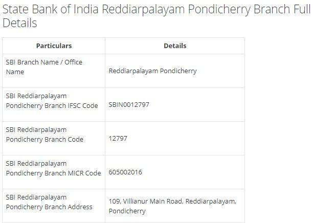 IFSC Code for SBI Reddiarpalayam Pondicherry Branch width=728