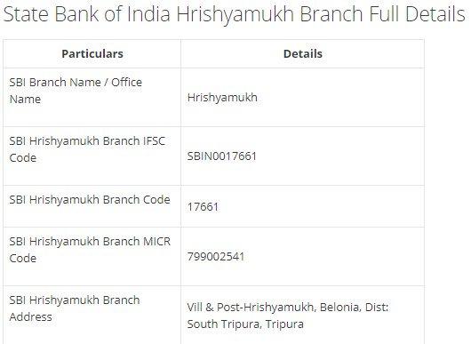 IFSC Code for SBI Hrishyamukh Branch width=728