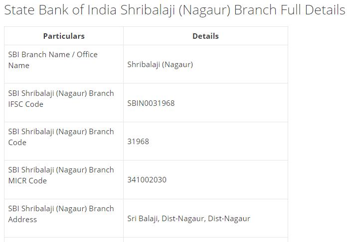 IFSC Code for SBI Shribalaji (Nagaur) Branch
