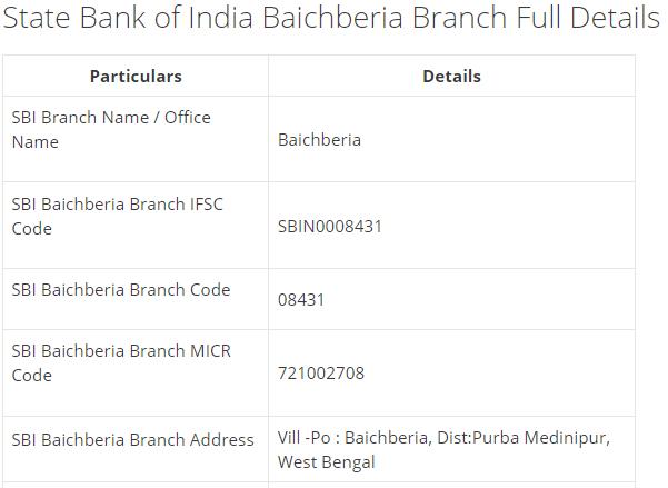 IFSC Code for SBI Baichberia Branch