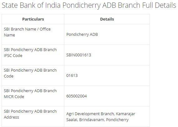 IFSC Code for SBI Pondicherry ADB Branch width=728