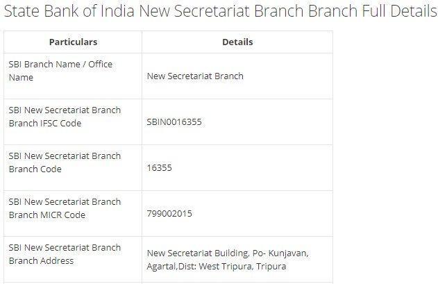 IFSC Code for SBI New Secretariat Branch Branch width=728