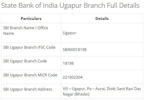 IFSC Code for SBI Ugapur Branch