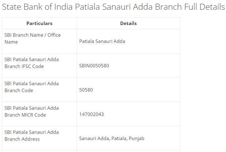 IFSC Code for SBI Patiala Sanauri Adda Branch