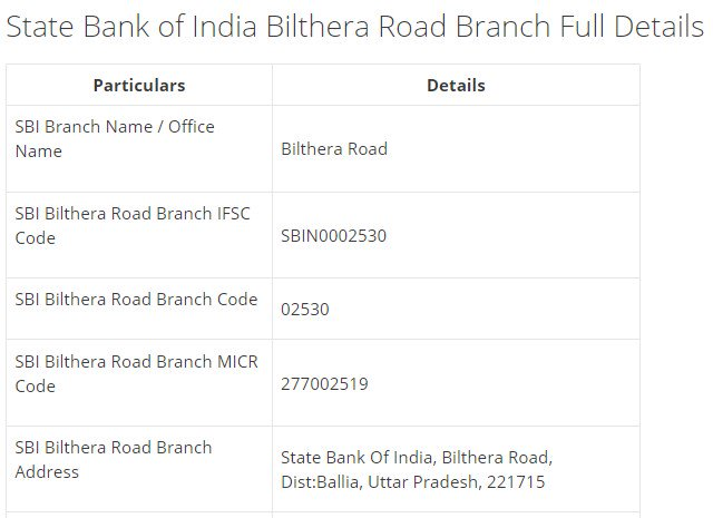 IFSC Code for SBI Bilthera Road Branch