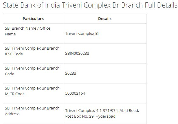 IFSC Code for SBI Triveni Complex Br Branch