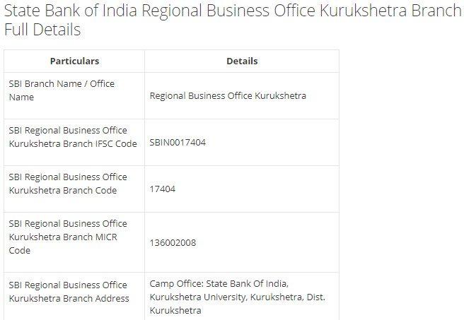 IFSC Code for SBI Regional Business Office Kurukshetra Branch