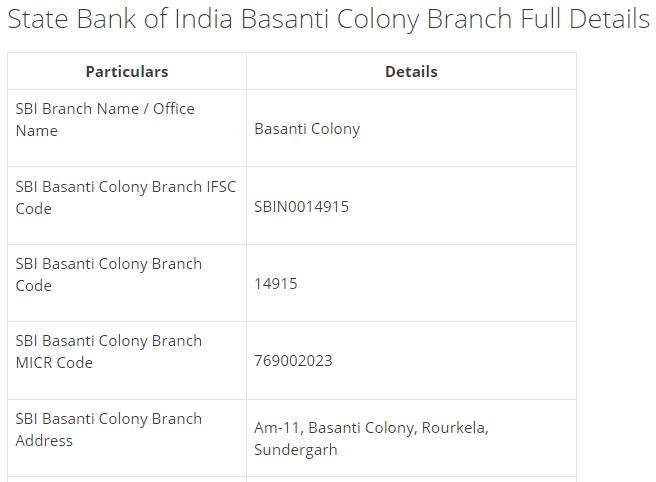 IFSC Code for SBI Basanti Colony Branch