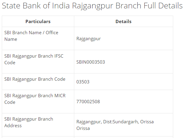 IFSC Code for SBI Rajgangpur Branch