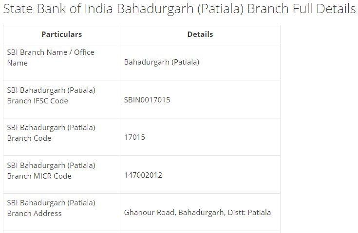 IFSC Code for SBI Bahadurgarh (Patiala) Branch