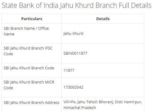 IFSC Code for SBI Jahu Khurd Branch