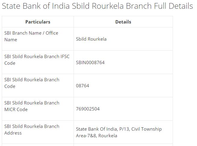 IFSC Code for SBI Sbild Rourkela Branch