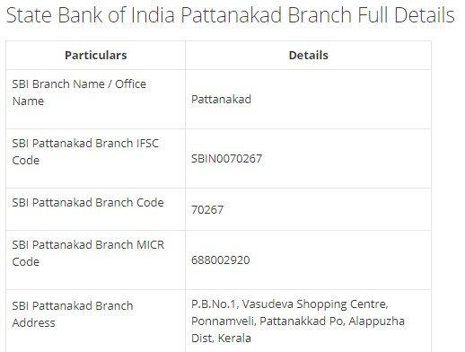 IFSC Code for SBI Pattanakad Branch width=728