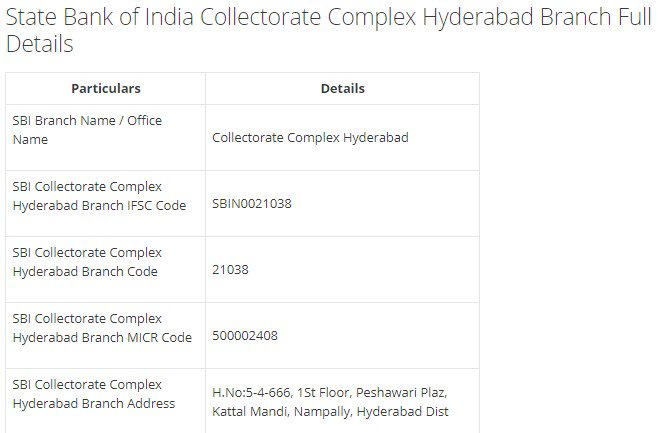 IFSC Code for SBI Collectorate Complex Hyderabad Branch