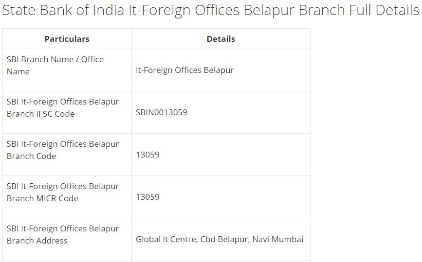 IFSC Code for SBI It-Foreign Offices Belapur Branch