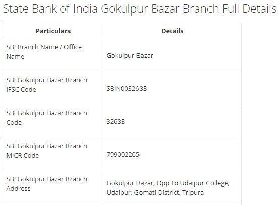 IFSC Code for SBI Gokulpur Bazar Branch width=728